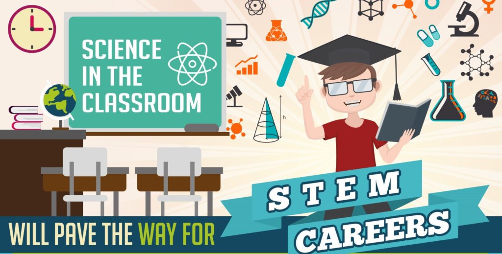 Science in the Classroom Header